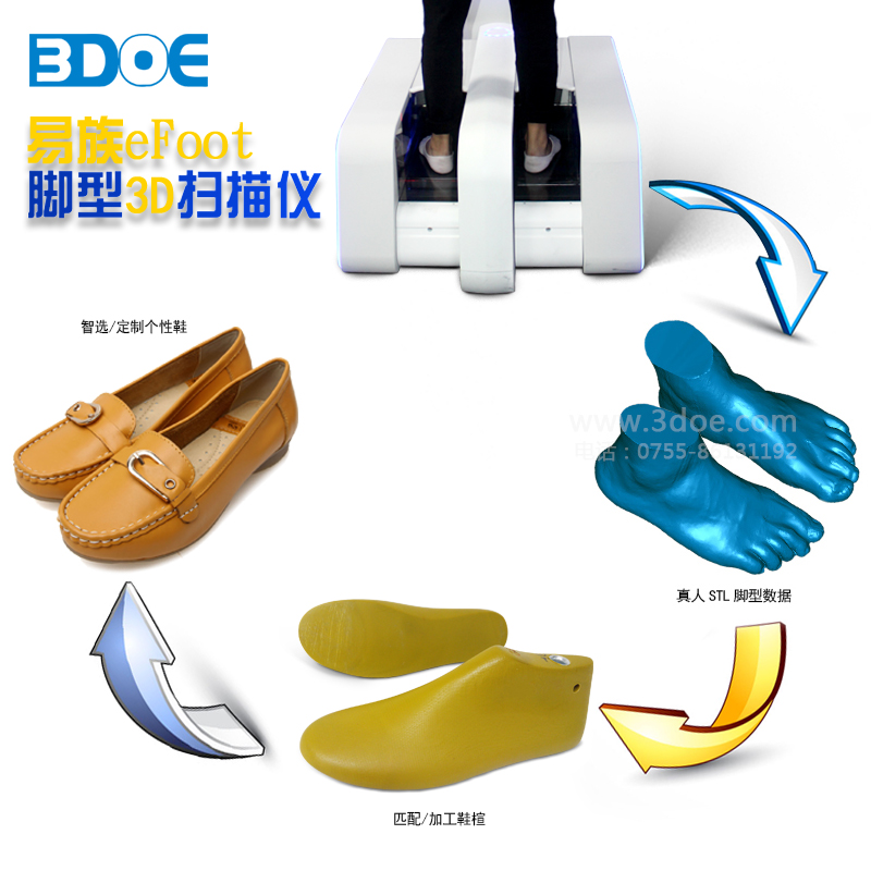 High-tech customized shoes-3D customized footwear solutions